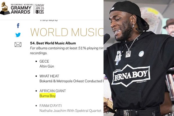 Burna Boy's African Giant Album has been nominated in the Best World Music Album category of the Grammy Awards